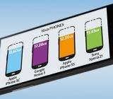5 Smartphone sở hữu bộ nhớ khủng nhất hiện nay.