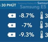 chi tiết Samsung Galaxy E5: